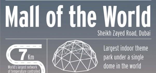 Dubai anuncia la construcci�n de la primera ciudad con temperatura controlable